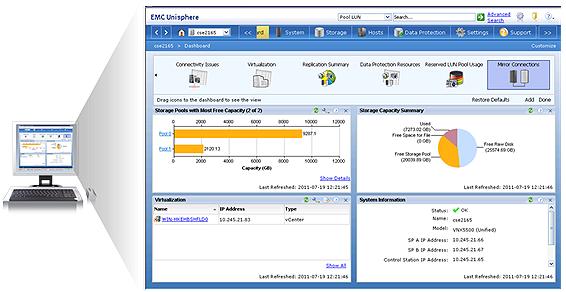 EMC-Unisphere