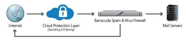 diagram_bsf