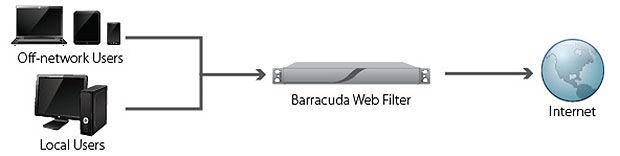 diagram_byf